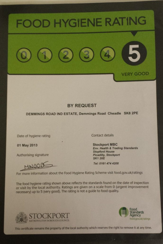 Local Authority Food Hygiene Rating Under Current Legislation